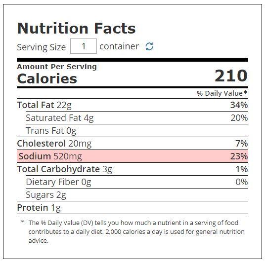 little caesars cheesy jalapeno dip calories & nutrition
