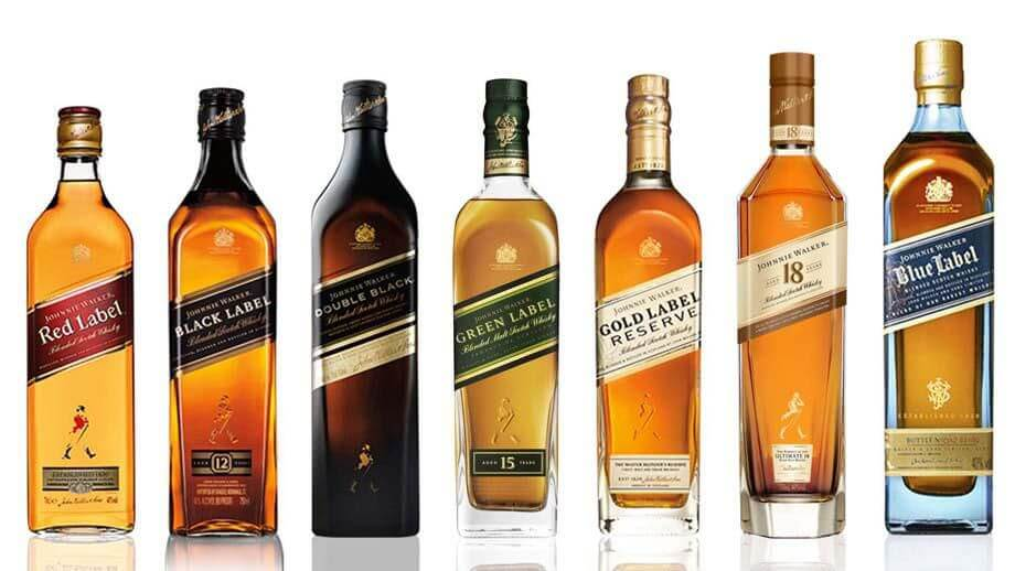 Johnnie Walker Prices